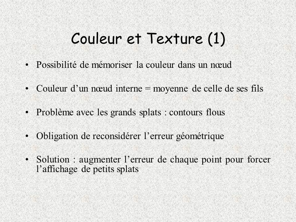 Couleur et Texture (1) Possibilité de mémoriser la couleur dans un nœud. Couleur d'un nœud interne = moyenne de celle de ses fils.