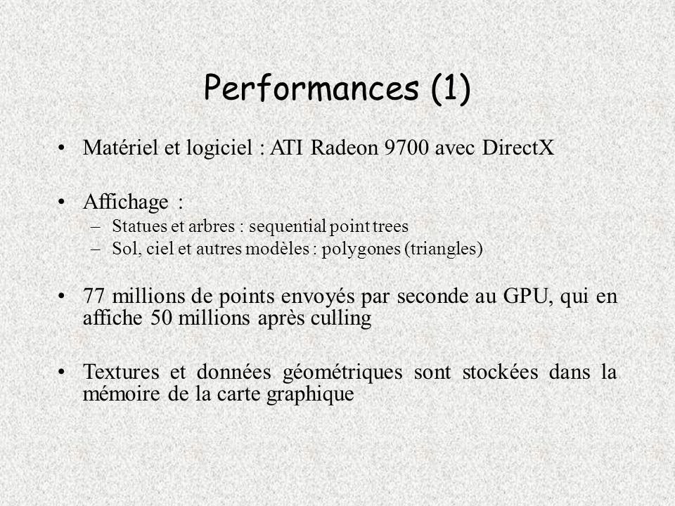 Performances (1) Matériel et logiciel : ATI Radeon 9700 avec DirectX