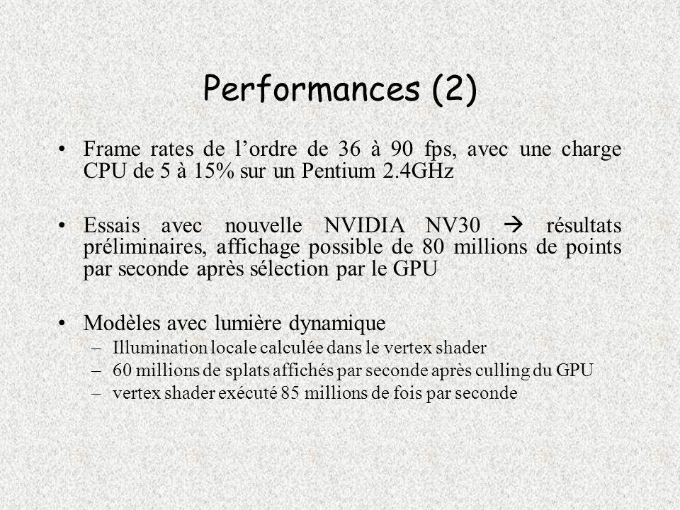 Performances (2) Frame rates de l'ordre de 36 à 90 fps, avec une charge CPU de 5 à 15% sur un Pentium 2.4GHz.
