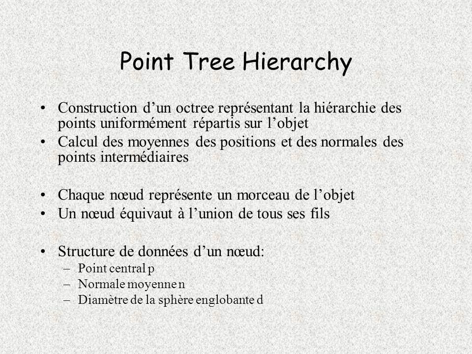 Point Tree Hierarchy Construction d'un octree représentant la hiérarchie des points uniformément répartis sur l'objet.