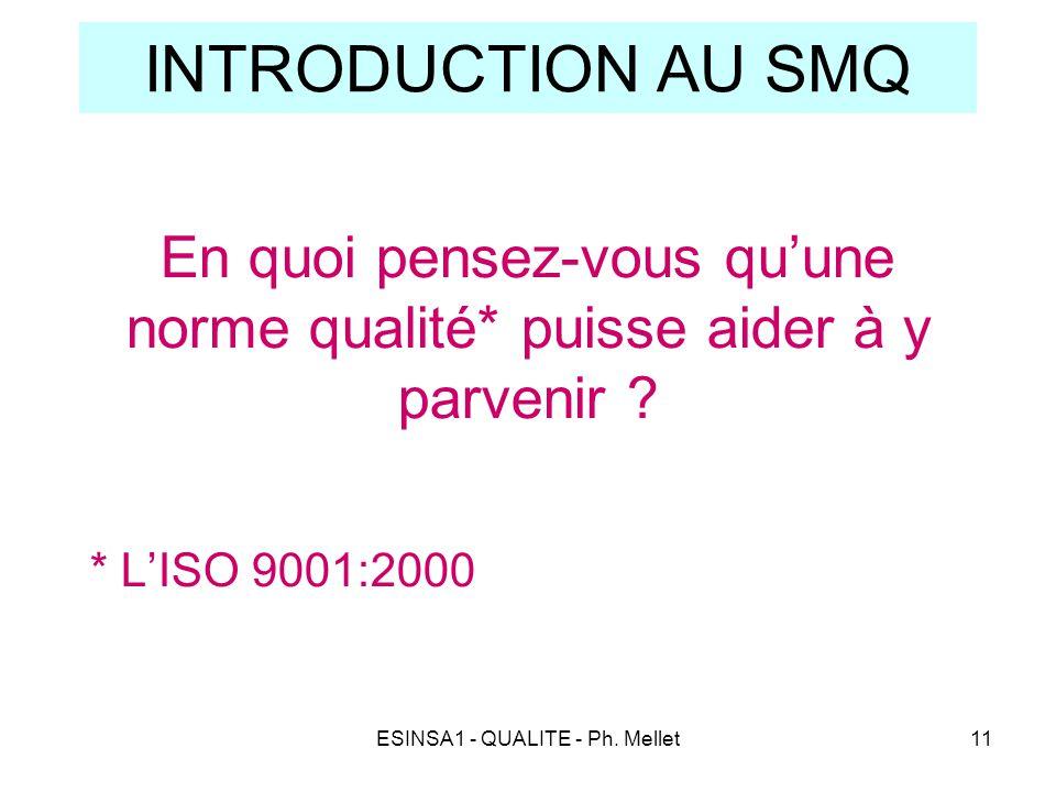 INTRODUCTION AU SMQ En quoi pensez-vous qu'une norme qualité* puisse aider à y parvenir * L'ISO 9001:2000.