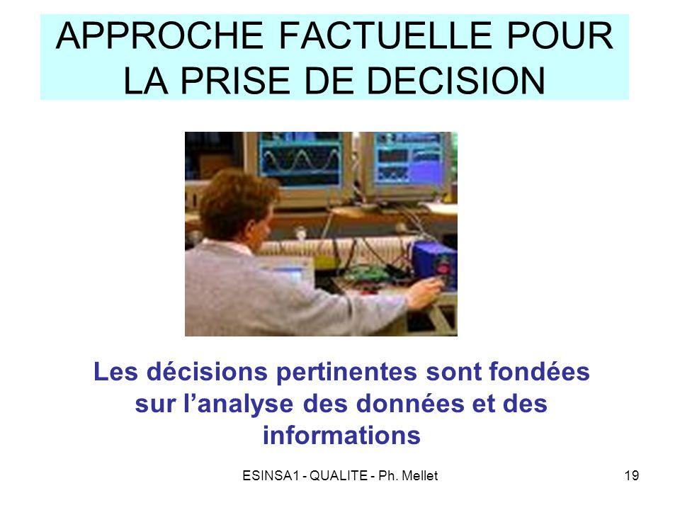 APPROCHE FACTUELLE POUR LA PRISE DE DECISION