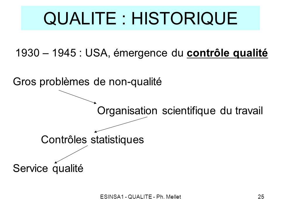 QUALITE : HISTORIQUE 1930 – 1945 : USA, émergence du contrôle qualité