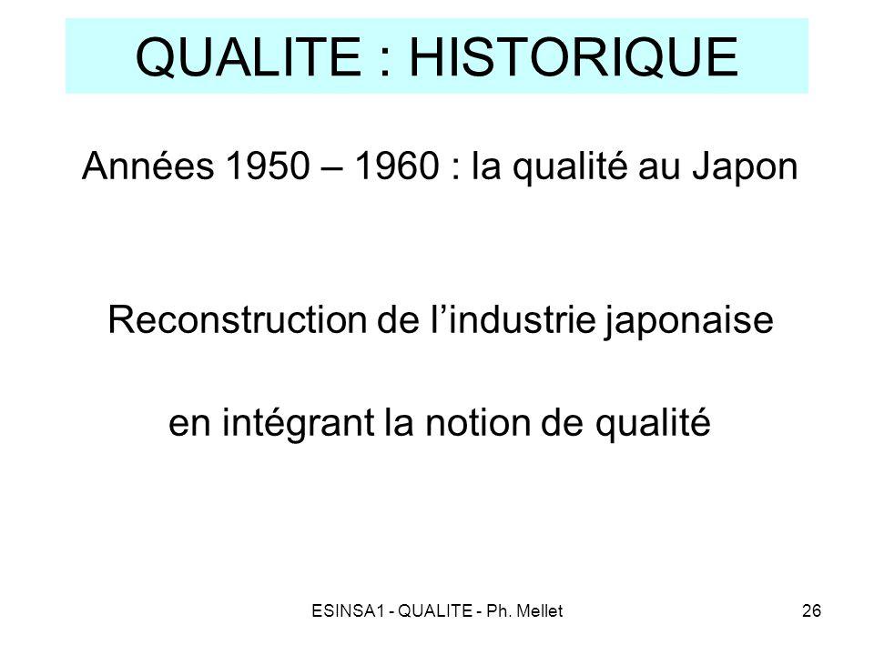 QUALITE : HISTORIQUE Années 1950 – 1960 : la qualité au Japon