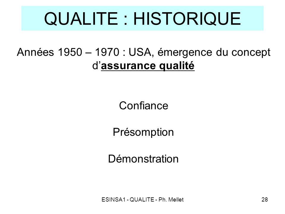 QUALITE : HISTORIQUE Années 1950 – 1970 : USA, émergence du concept