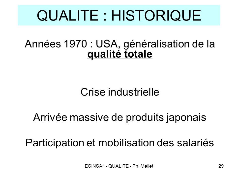 QUALITE : HISTORIQUE Années 1970 : USA, généralisation de la qualité totale. Crise industrielle. Arrivée massive de produits japonais.