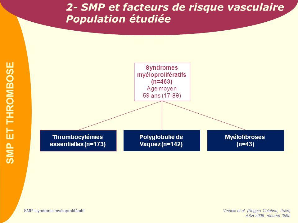 2- SMP et facteurs de risque vasculaire Population étudiée