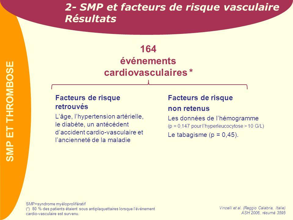 2- SMP et facteurs de risque vasculaire Résultats