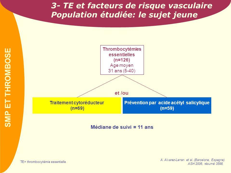 3- TE et facteurs de risque vasculaire Population étudiée: le sujet jeune