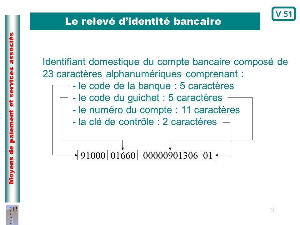 Le relevé d'identité bancaire