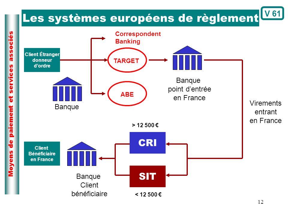 Les systèmes européens de règlement