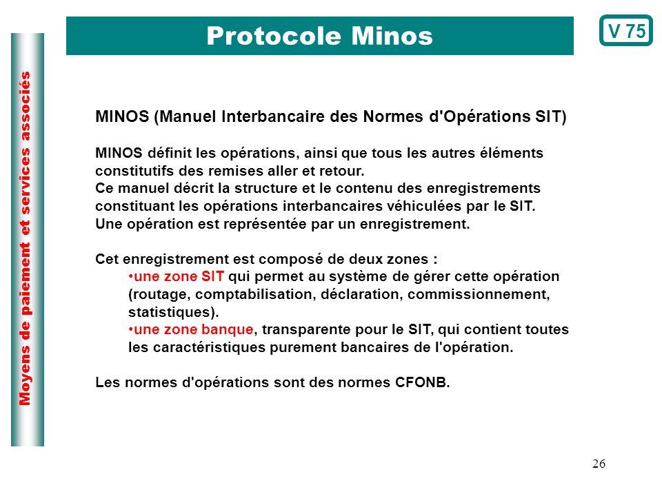 Protocole Minos V 75. MINOS (Manuel Interbancaire des Normes d Opérations SIT)