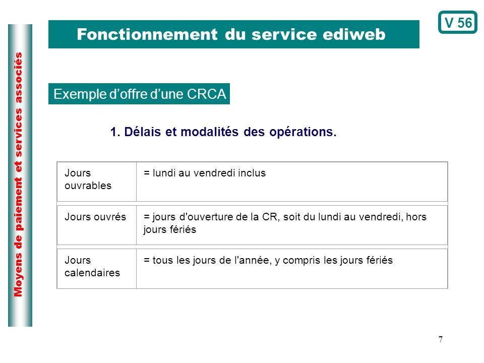Fonctionnement du service ediweb