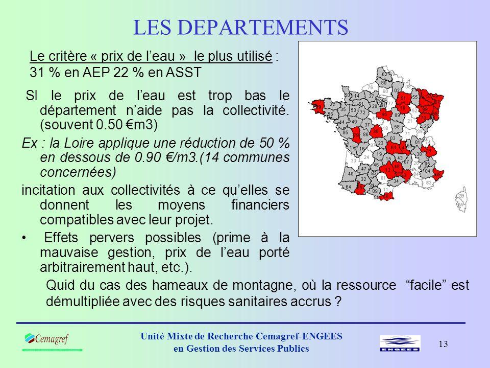 LES DEPARTEMENTS Le critère « prix de l'eau » le plus utilisé : 31 % en AEP 22 % en ASST.