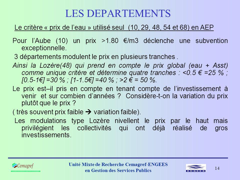 LES DEPARTEMENTS Le critère « prix de l'eau » utilisé seul (10, 29, 48, 54 et 68) en AEP.