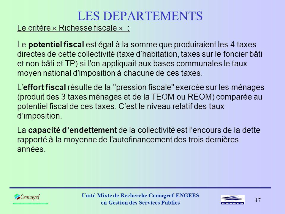 LES DEPARTEMENTS Le critère « Richesse fiscale » :