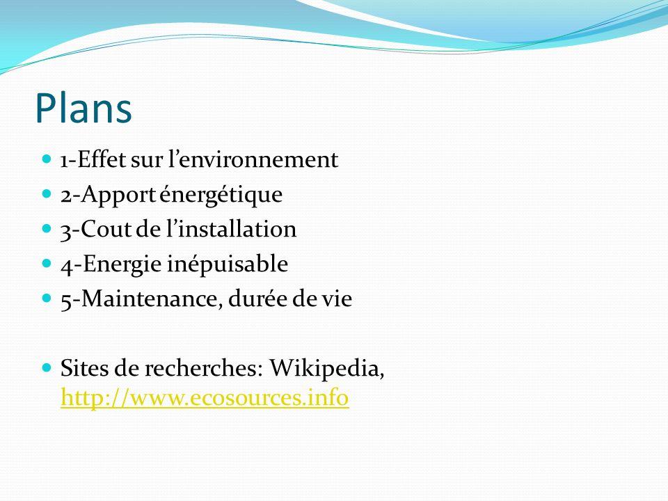 Plans 1-Effet sur l'environnement 2-Apport énergétique
