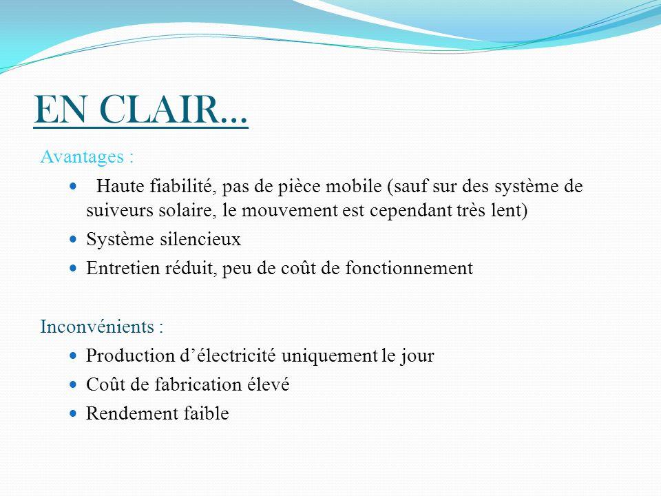 EN CLAIR…Avantages : Haute fiabilité, pas de pièce mobile (sauf sur des système de suiveurs solaire, le mouvement est cependant très lent)