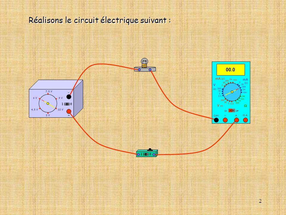 Réalisons le circuit électrique suivant :