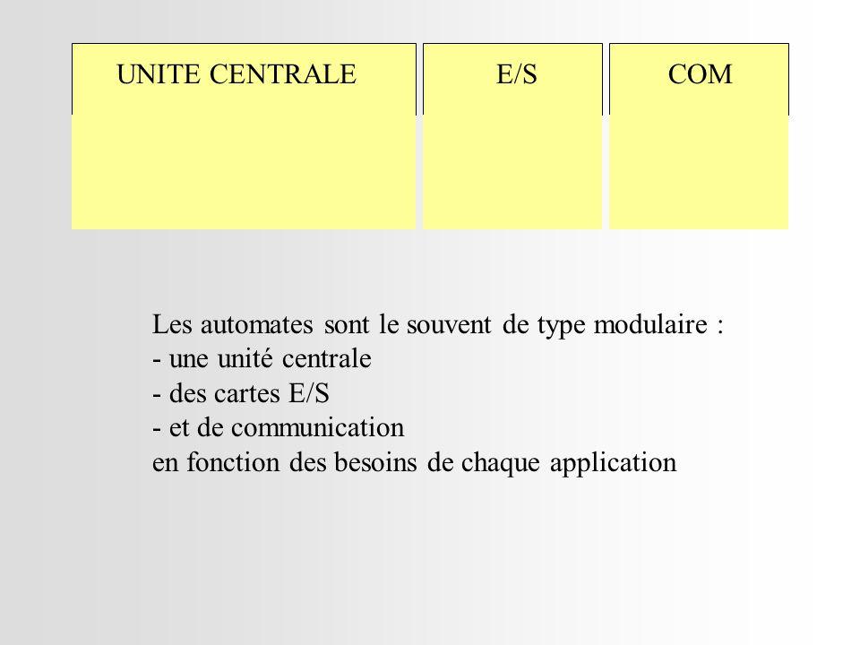 UNITE CENTRALE E/S. COM. Les automates sont le souvent de type modulaire : - une unité centrale.