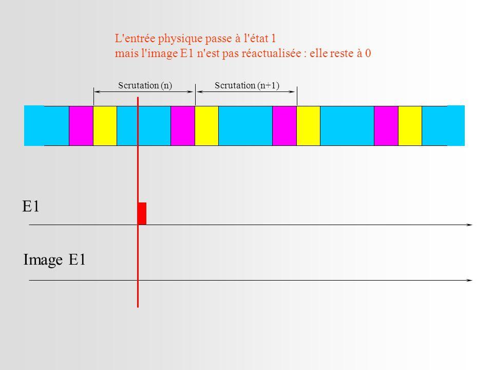 E1 Image E1 L entrée physique passe à l état 1