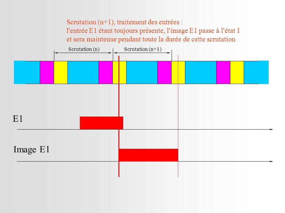 E1 Image E1 Scrutation (n+1), traitement des entrées :