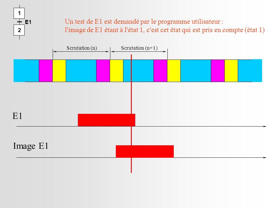 E1 Image E1 Un test de E1 est demandé par le programme utilisateur :