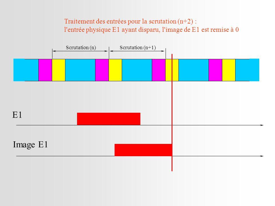 E1 Image E1 Traitement des entrées pour la scrutation (n+2) :