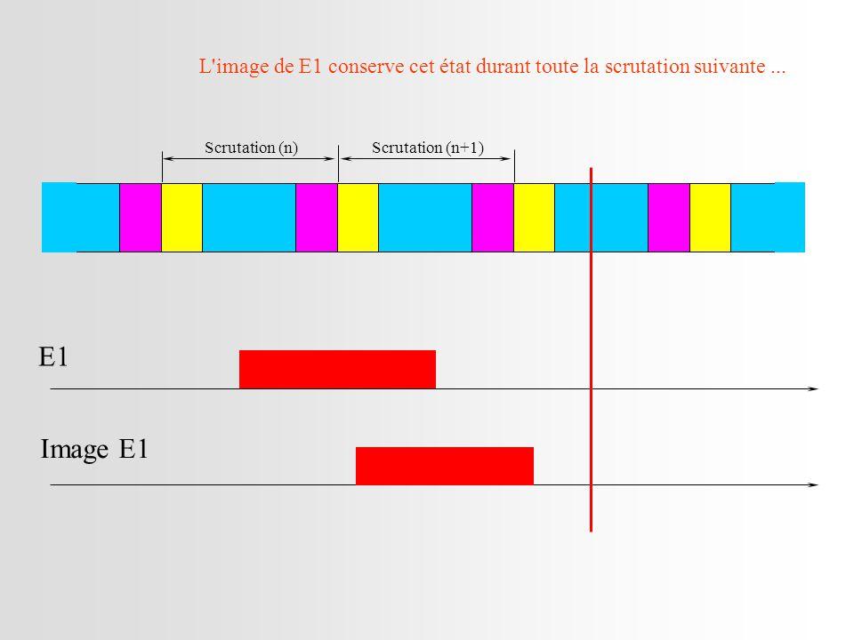 L image de E1 conserve cet état durant toute la scrutation suivante ...