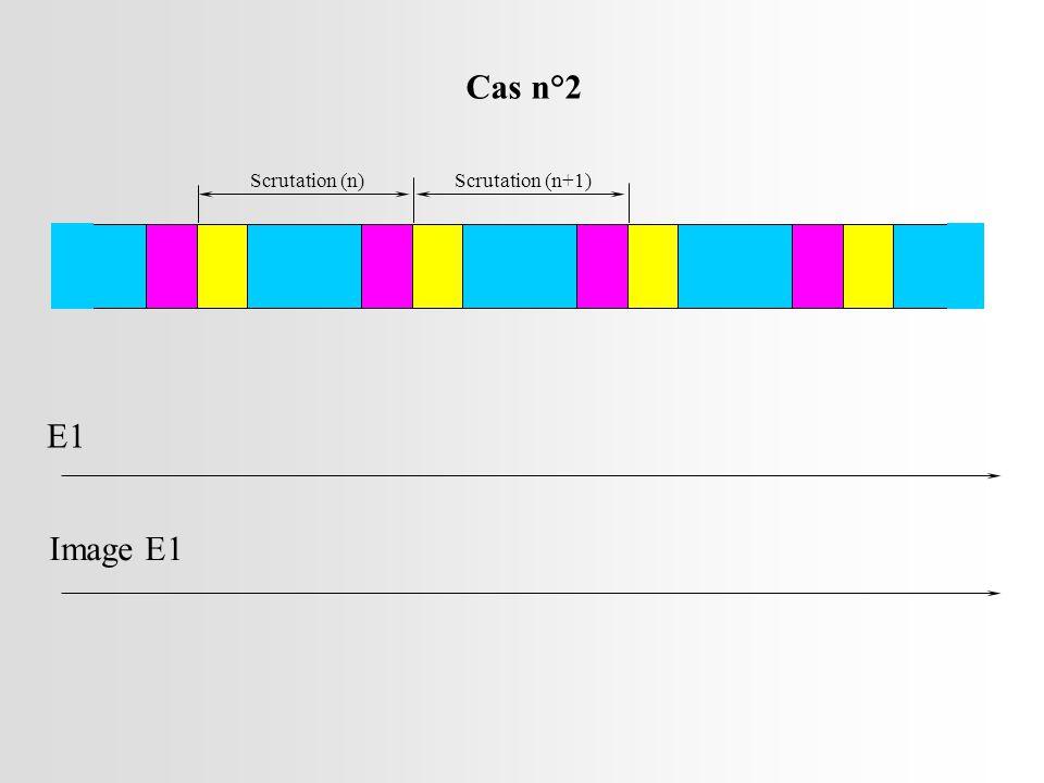 Cas n°2 Scrutation (n) Scrutation (n+1) E1 Image E1