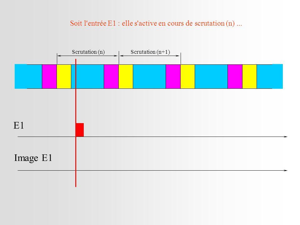 Soit l entrée E1 : elle s active en cours de scrutation (n) ...