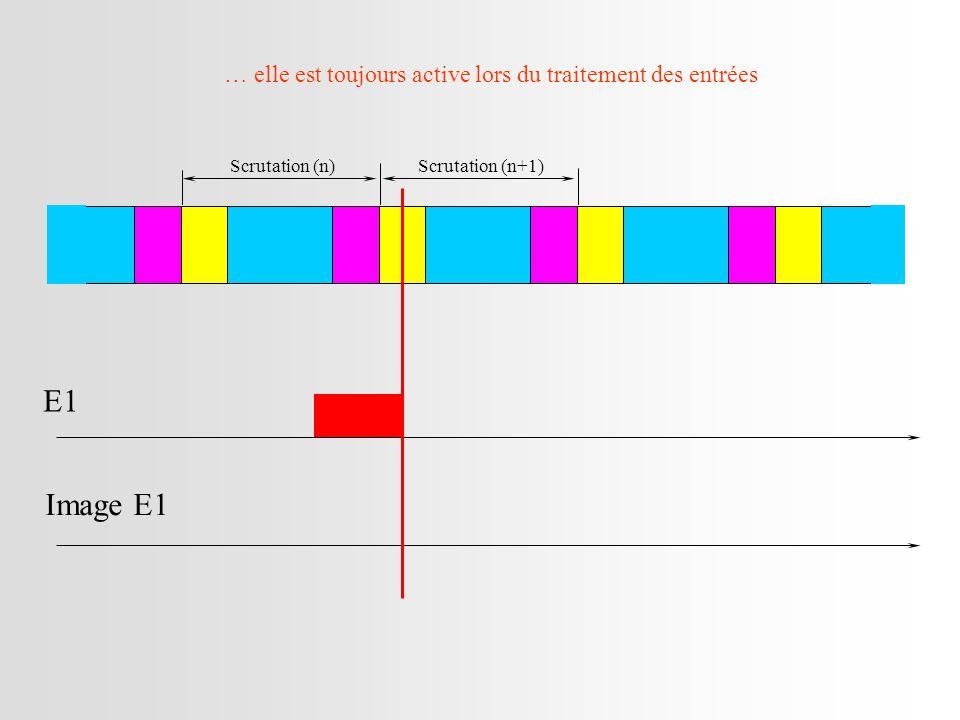E1 Image E1 … elle est toujours active lors du traitement des entrées