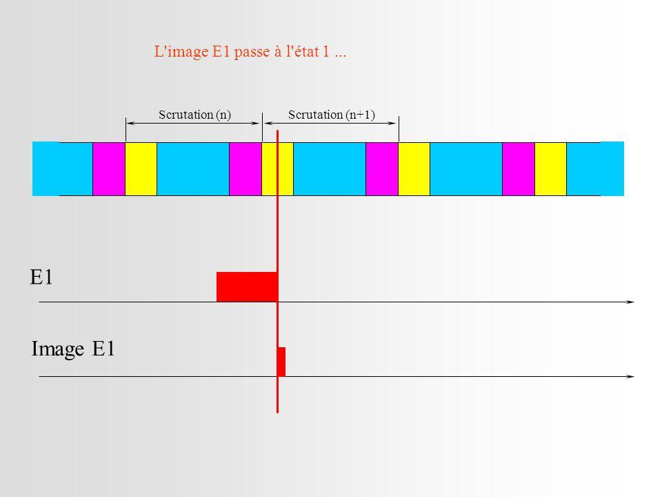 E1 Image E1 L image E1 passe à l état 1 ... Scrutation (n)