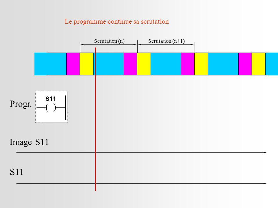 Progr. ( ) Image S11 S11 Le programme continue sa scrutation S11