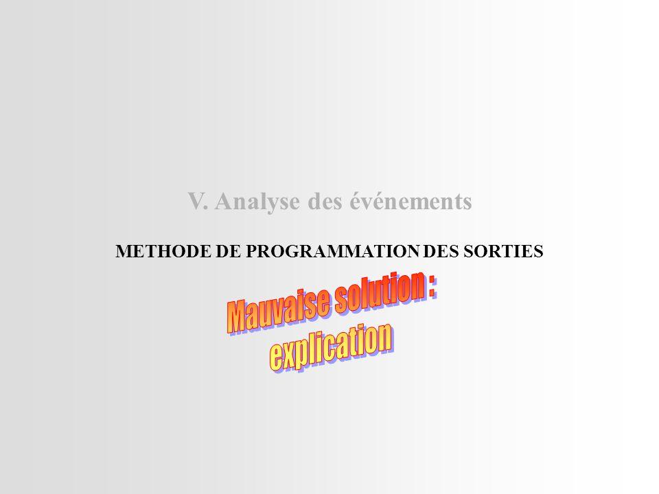 V. Analyse des événements METHODE DE PROGRAMMATION DES SORTIES