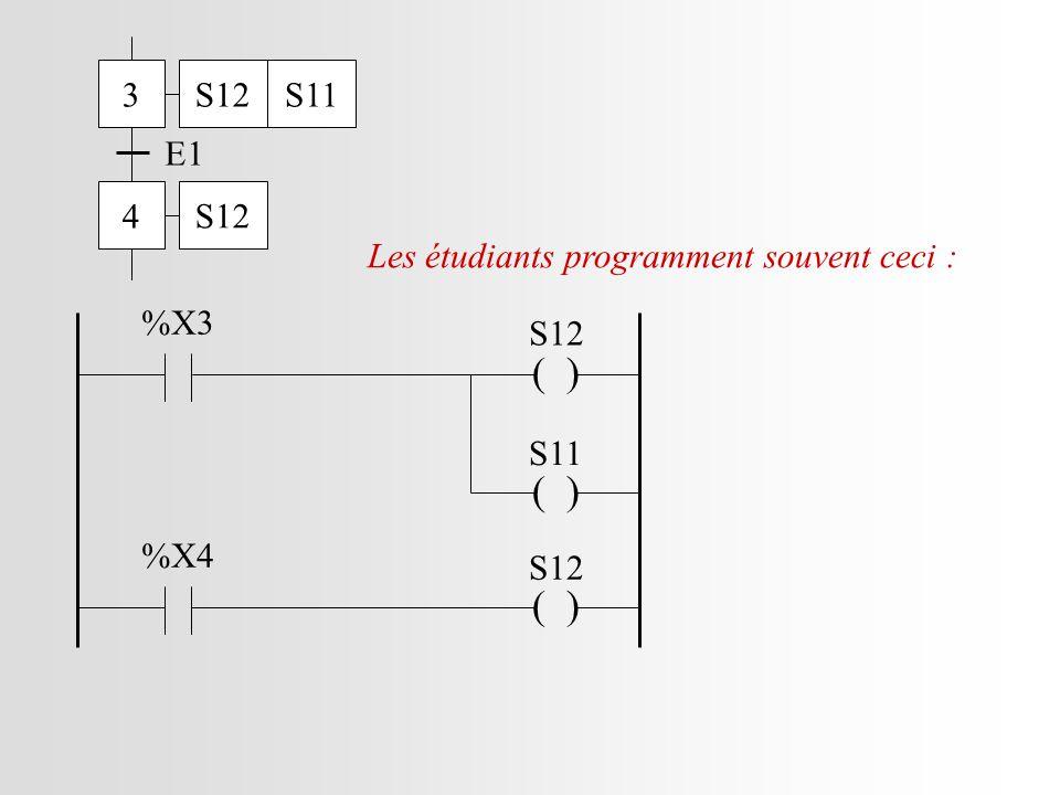 ( ) 3 4 E1 S12 S11 Les étudiants programment souvent ceci : S12 %X3