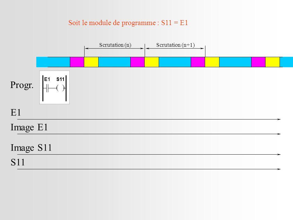 Soit le module de programme : S11 = E1
