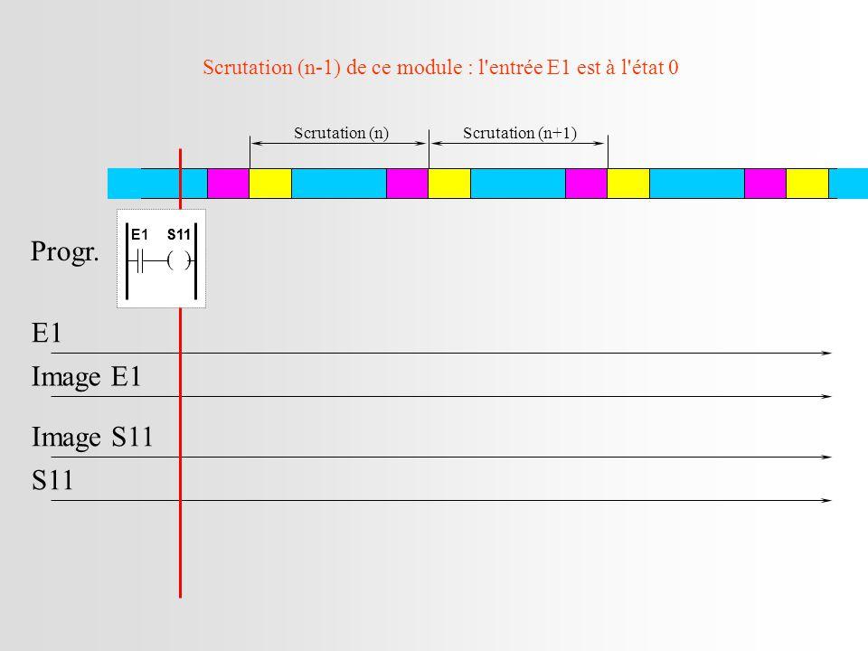 Scrutation (n-1) de ce module : l entrée E1 est à l état 0