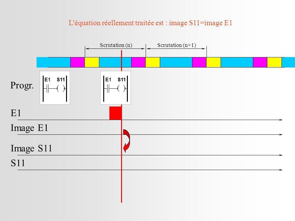 L équation réellement traitée est : image S11=image E1