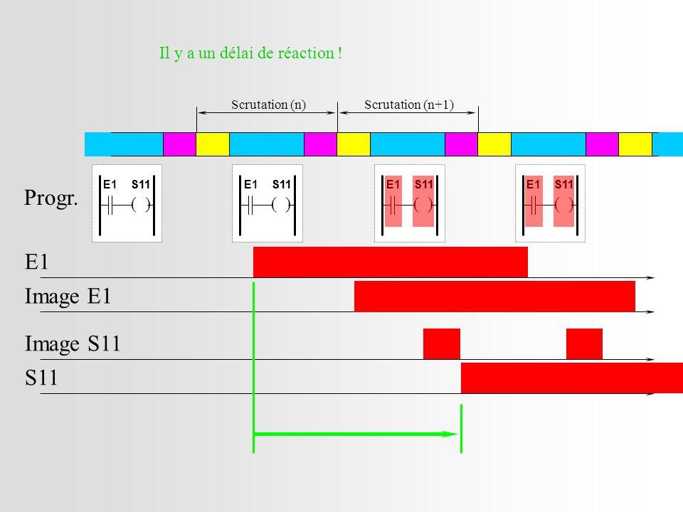 Progr. E1 Image E1 Image S11 S11 Il y a un délai de réaction ! ( ) ( )