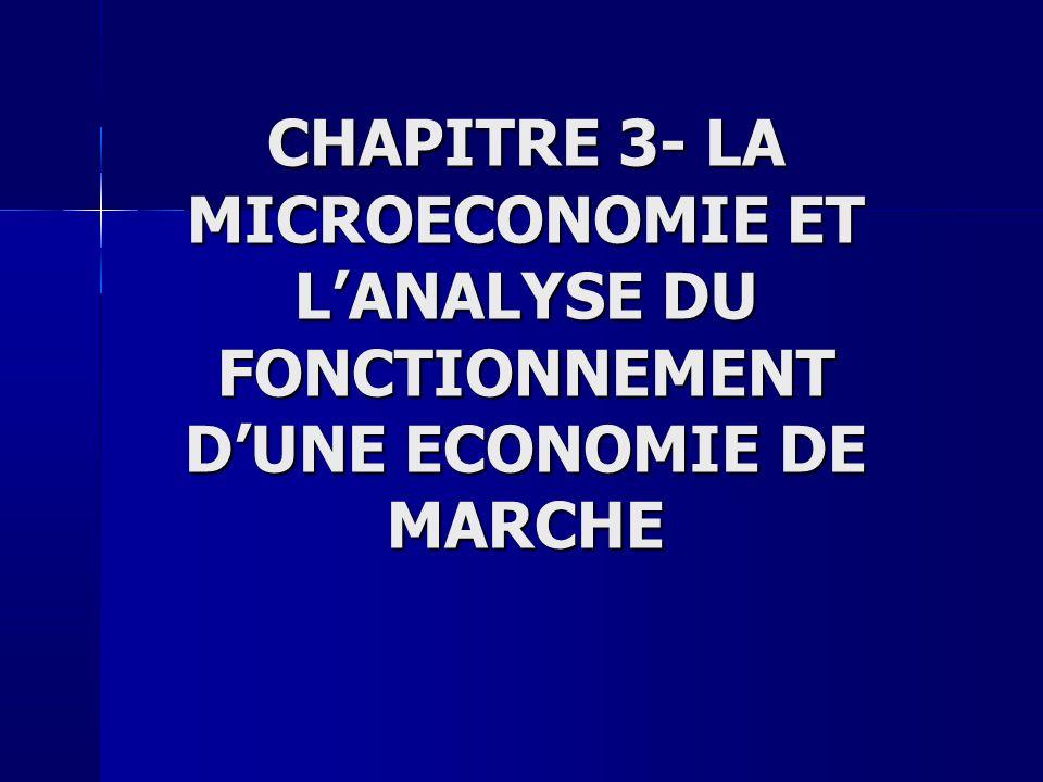 CHAPITRE 3- LA MICROECONOMIE ET L'ANALYSE DU FONCTIONNEMENT D'UNE ECONOMIE DE MARCHE