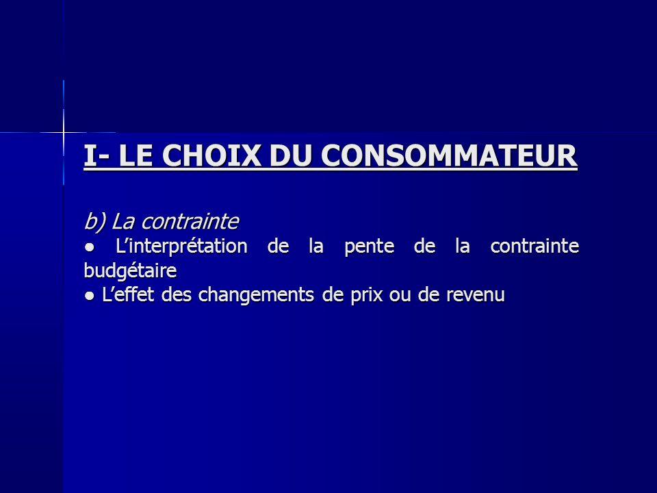 I- LE CHOIX DU CONSOMMATEUR b) La contrainte