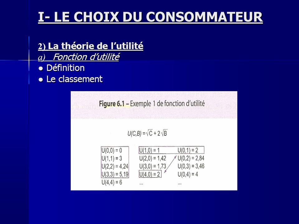 I- LE CHOIX DU CONSOMMATEUR 2) La théorie de l'utilité