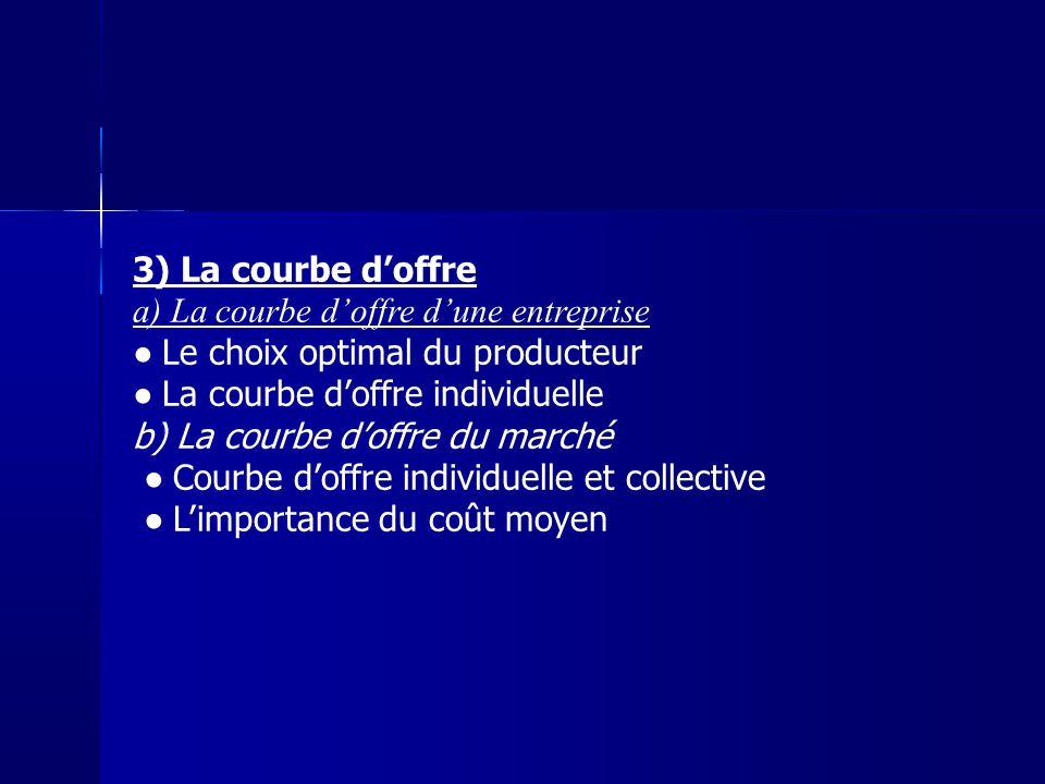 3) La courbe d'offre a) La courbe d'offre d'une entreprise. ● Le choix optimal du producteur. ● La courbe d'offre individuelle.