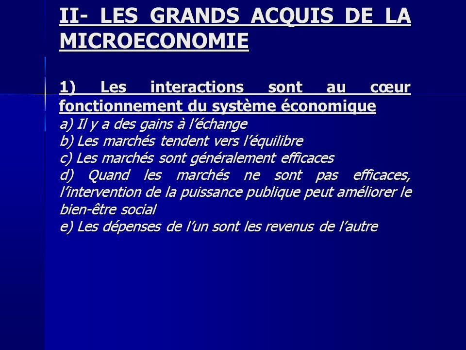 II- LES GRANDS ACQUIS DE LA MICROECONOMIE