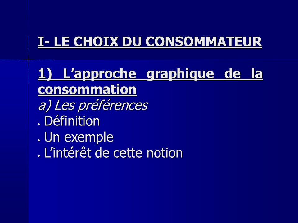 I- LE CHOIX DU CONSOMMATEUR 1) L'approche graphique de la consommation
