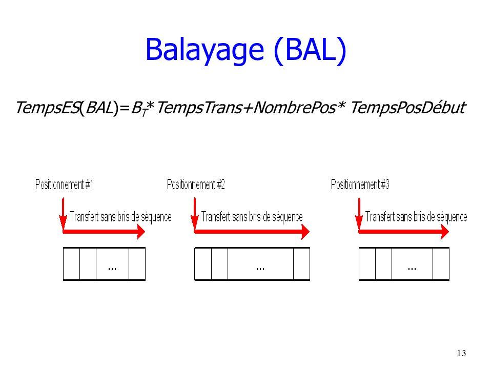 Balayage (BAL) TempsES(BAL)=BT*TempsTrans+NombrePos* TempsPosDébut