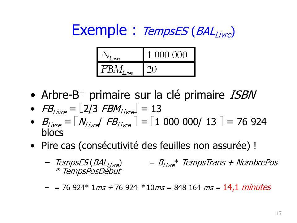 Exemple : TempsES (BALLivre)