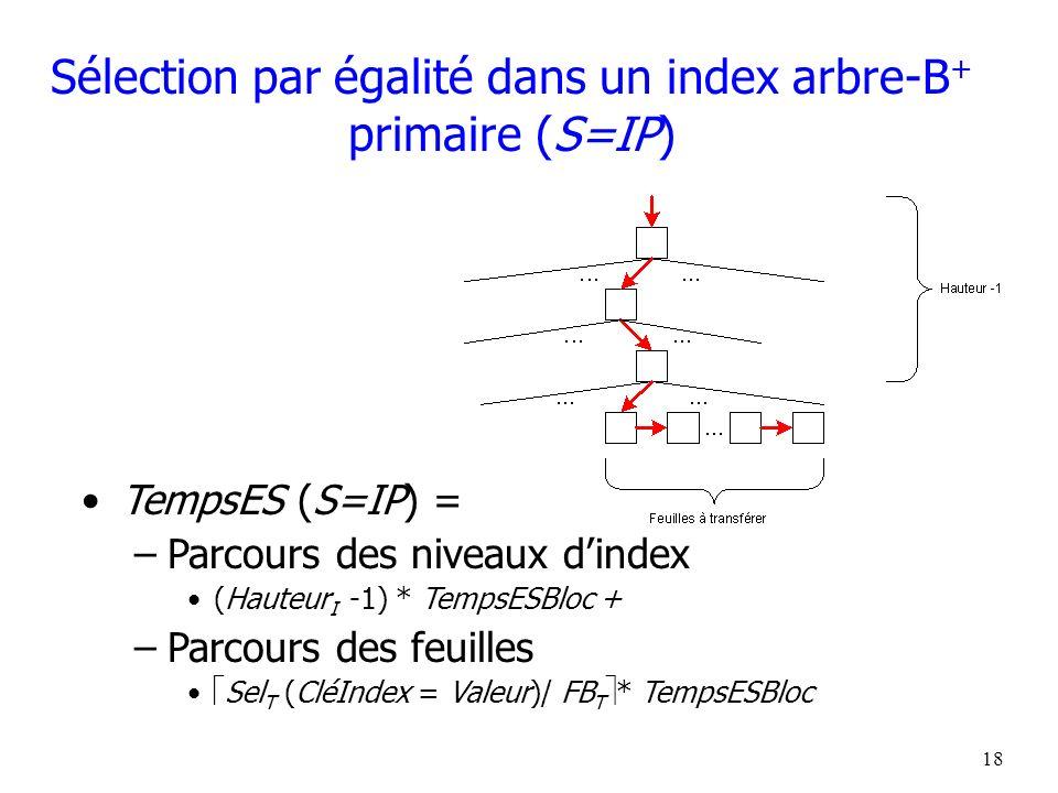 Sélection par égalité dans un index arbre-B+ primaire (S=IP)
