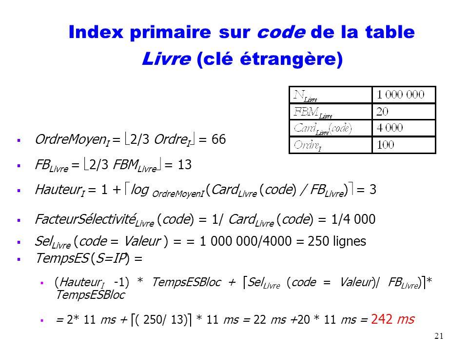 Index primaire sur code de la table Livre (clé étrangère)